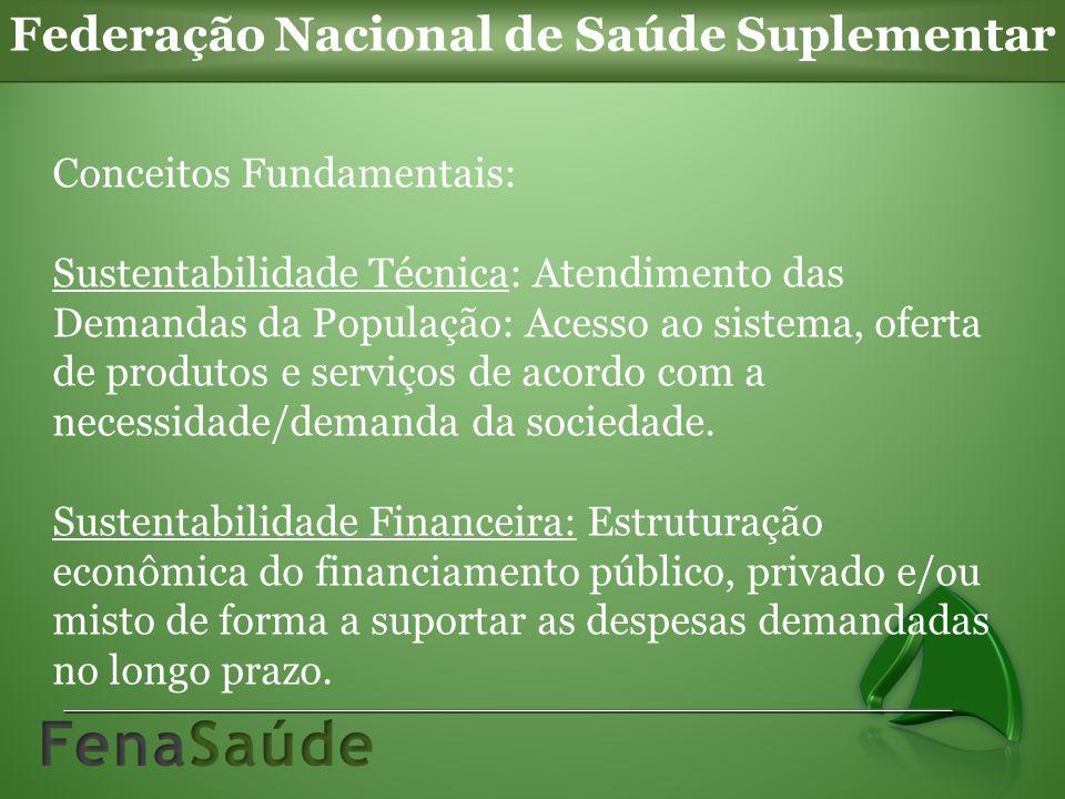 Federação Nacional de Saúde Suplementar