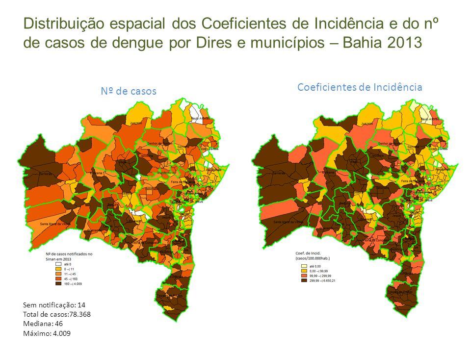 Distribuição espacial dos Coeficientes de Incidência e do nº de casos de dengue por Dires e municípios – Bahia 2013