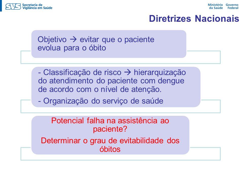 Diretrizes Nacionais Objetivo  evitar que o paciente evolua para o óbito.