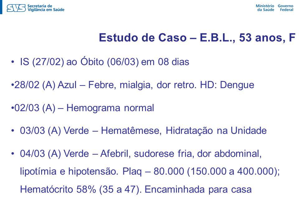 Estudo de Caso – E.B.L., 53 anos, F