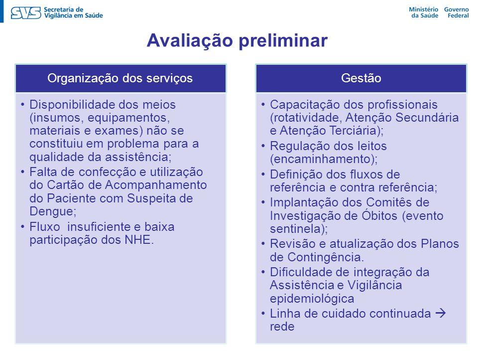 Organização dos serviços