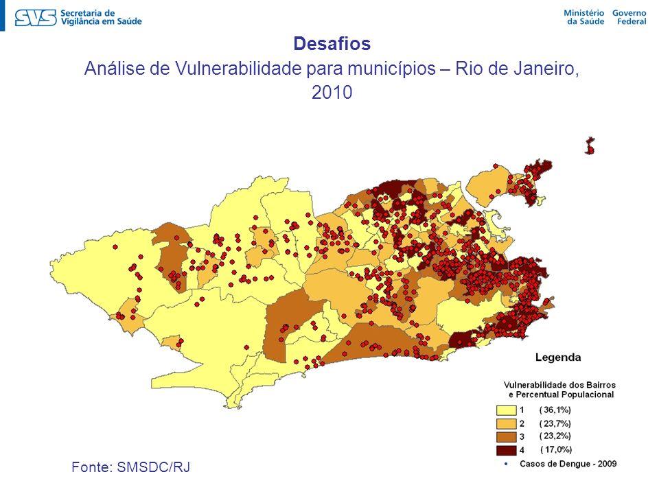 Análise de Vulnerabilidade para municípios – Rio de Janeiro, 2010