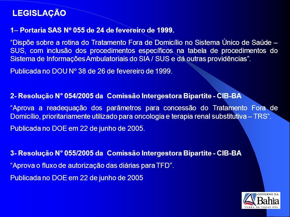 LEGISLAÇÃO 1– Portaria SAS Nº 055 de 24 de fevereiro de 1999.
