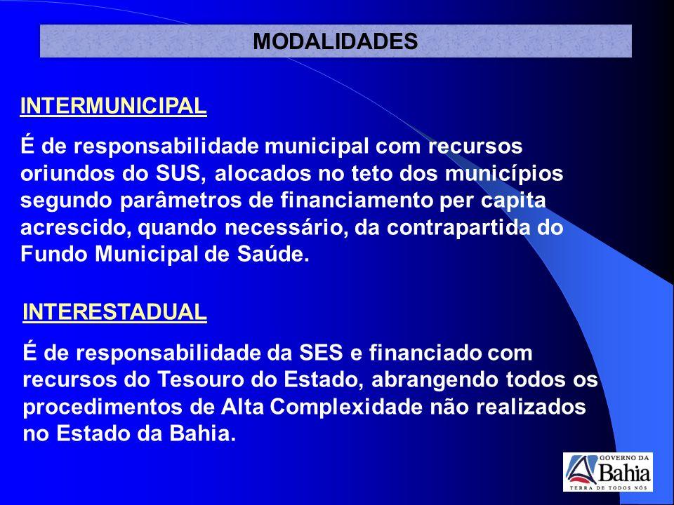 MODALIDADES INTERMUNICIPAL.