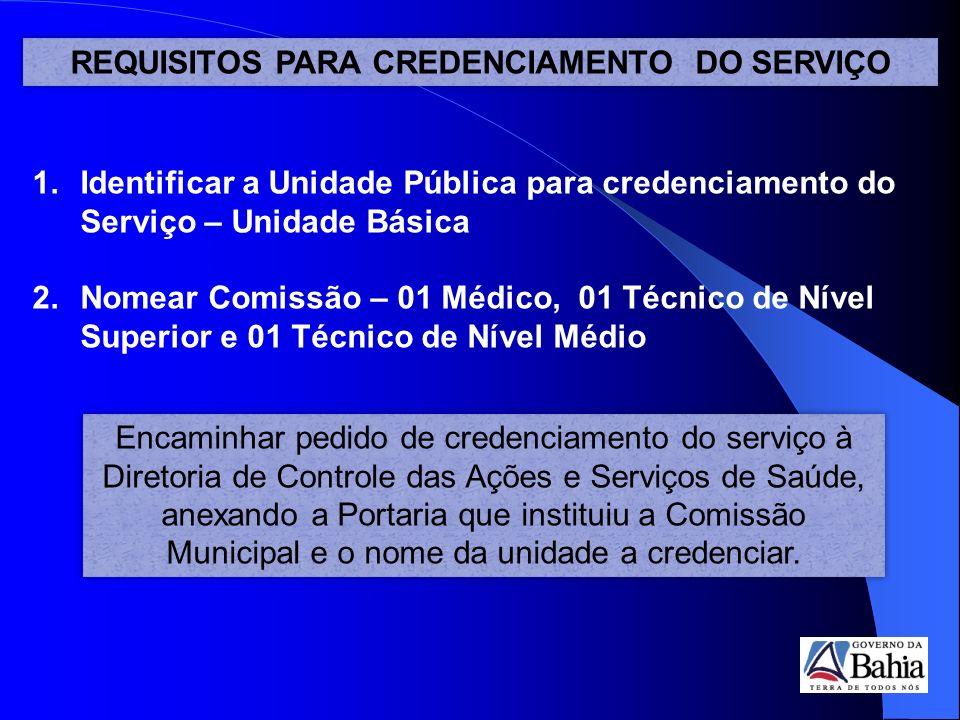 REQUISITOS PARA CREDENCIAMENTO DO SERVIÇO