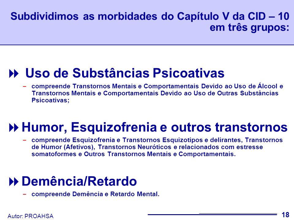 Subdividimos as morbidades do Capítulo V da CID – 10 em três grupos: