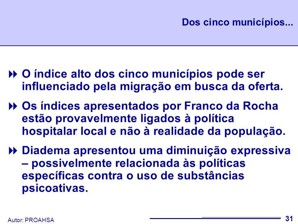 Dos cinco municípios...O índice alto dos cinco municípios pode ser influenciado pela migração em busca da oferta.
