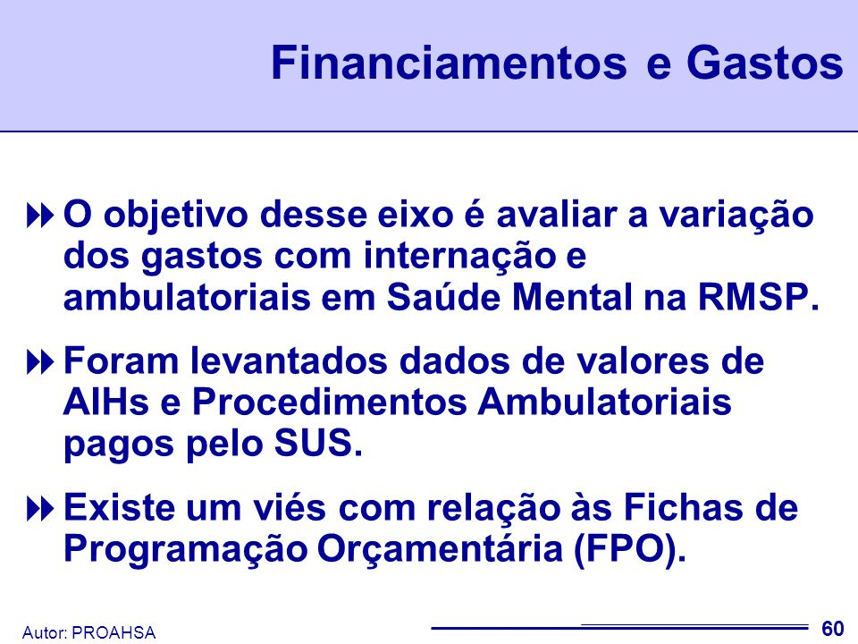 Financiamentos e Gastos