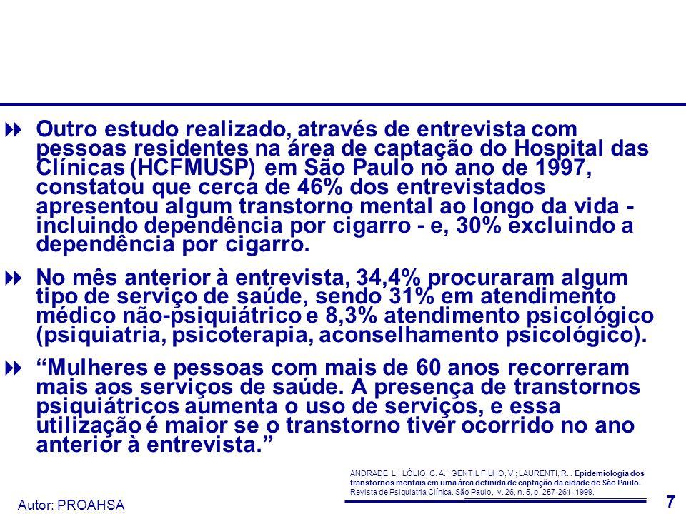 Outro estudo realizado, através de entrevista com pessoas residentes na área de captação do Hospital das Clínicas (HCFMUSP) em São Paulo no ano de 1997, constatou que cerca de 46% dos entrevistados apresentou algum transtorno mental ao longo da vida - incluindo dependência por cigarro - e, 30% excluindo a dependência por cigarro.