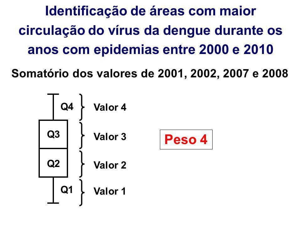 Identificação de áreas com maior circulação do vírus da dengue durante os anos com epidemias entre 2000 e 2010