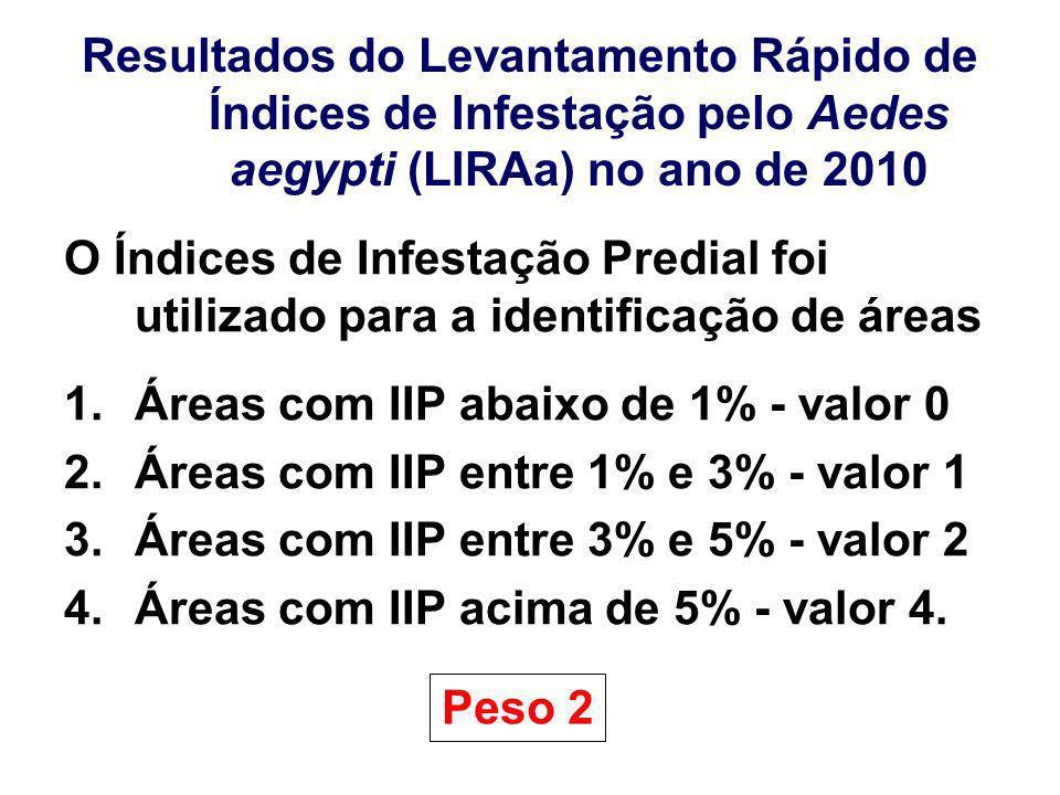 Resultados do Levantamento Rápido de Índices de Infestação pelo Aedes aegypti (LIRAa) no ano de 2010