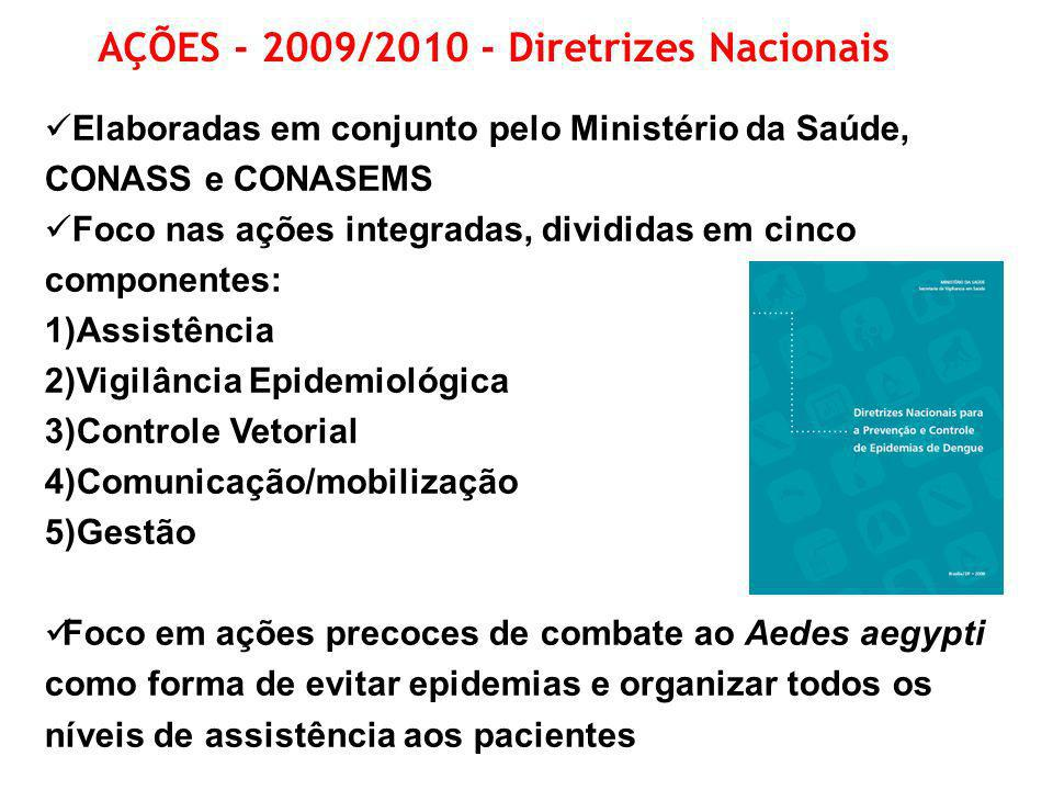 AÇÕES - 2009/2010 - Diretrizes Nacionais