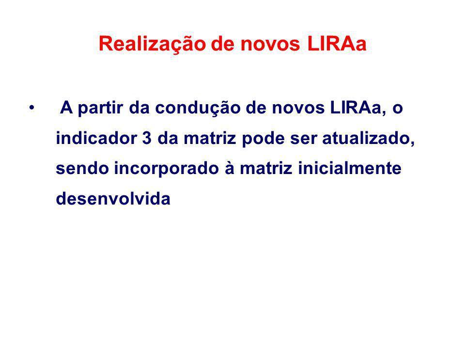 Realização de novos LIRAa