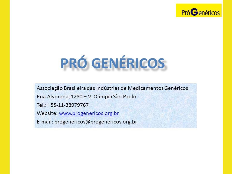 PRÓ GENÉRICOS Associação Brasileira das Indústrias de Medicamentos Genéricos. Rua Alvorada, 1280 – V. Olímpia São Paulo.