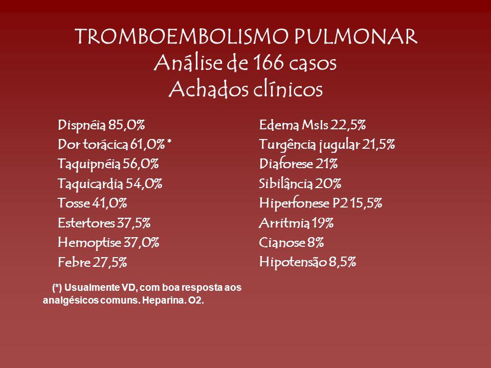 TROMBOEMBOLISMO PULMONAR Análise de 166 casos Achados clínicos