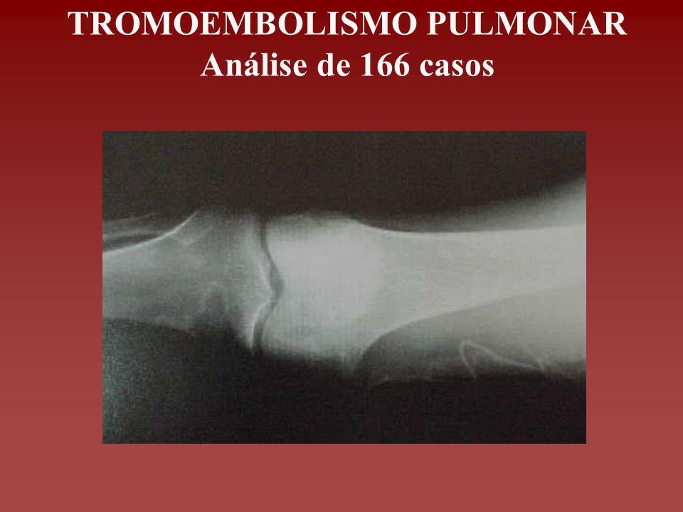 TROMOEMBOLISMO PULMONAR Análise de 166 casos