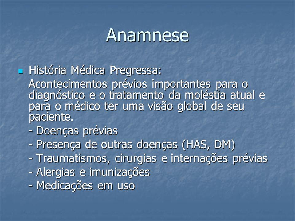 Anamnese História Médica Pregressa:
