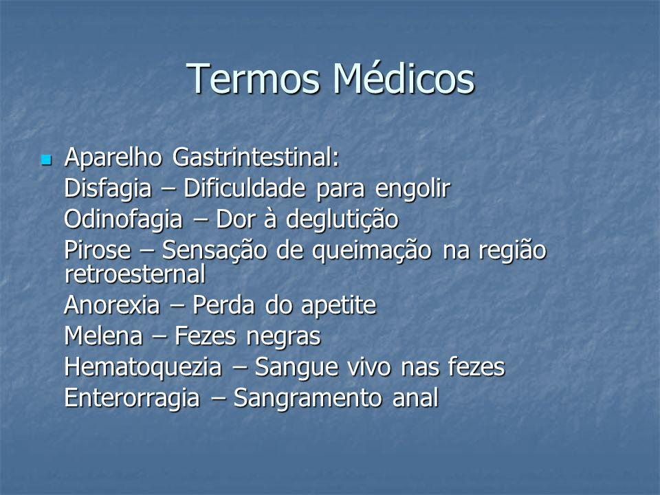 Termos Médicos Aparelho Gastrintestinal: