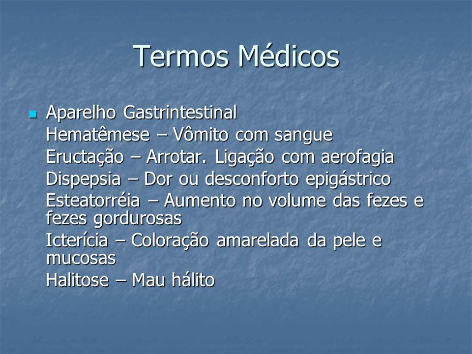 Termos Médicos Aparelho Gastrintestinal Hematêmese – Vômito com sangue