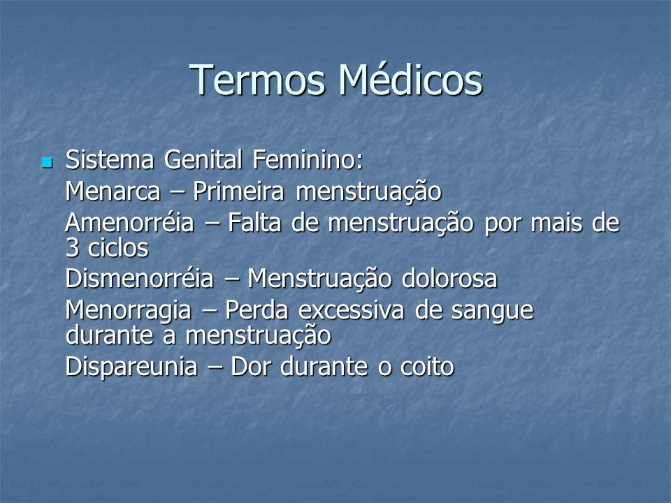 Termos Médicos Sistema Genital Feminino: