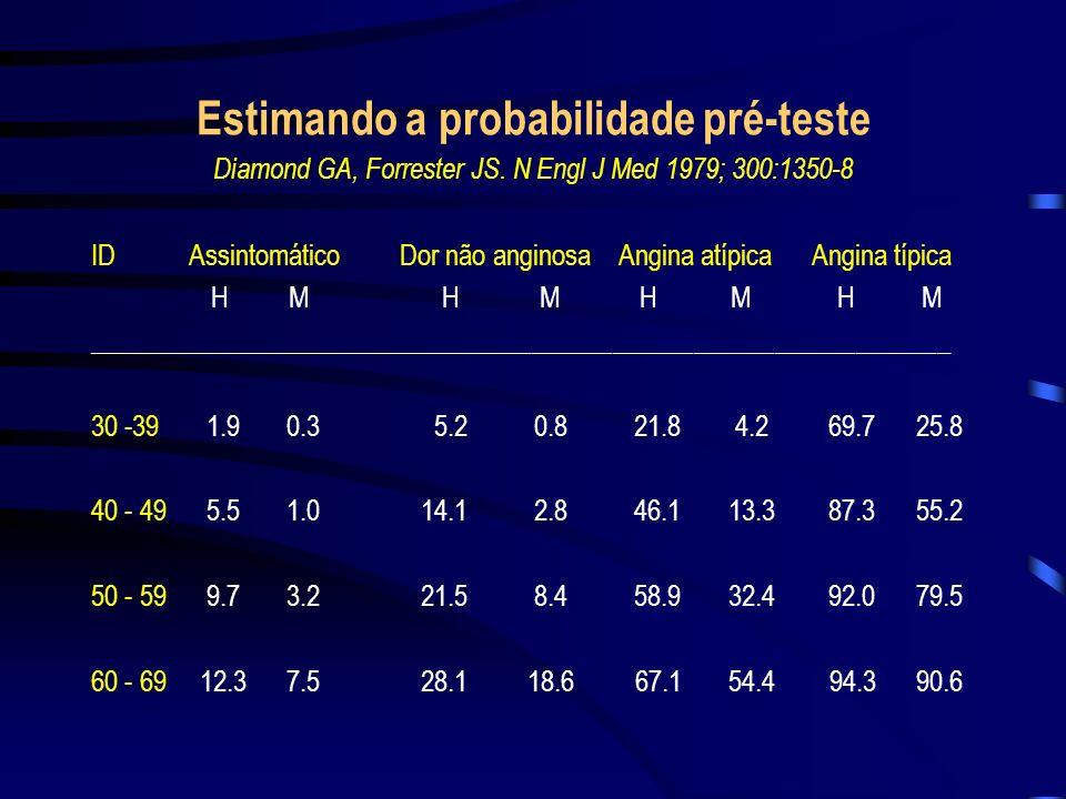 Estimando a probabilidade pré-teste Diamond GA, Forrester JS