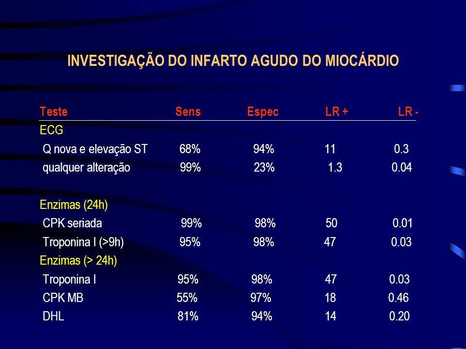 INVESTIGAÇÃO DO INFARTO AGUDO DO MIOCÁRDIO