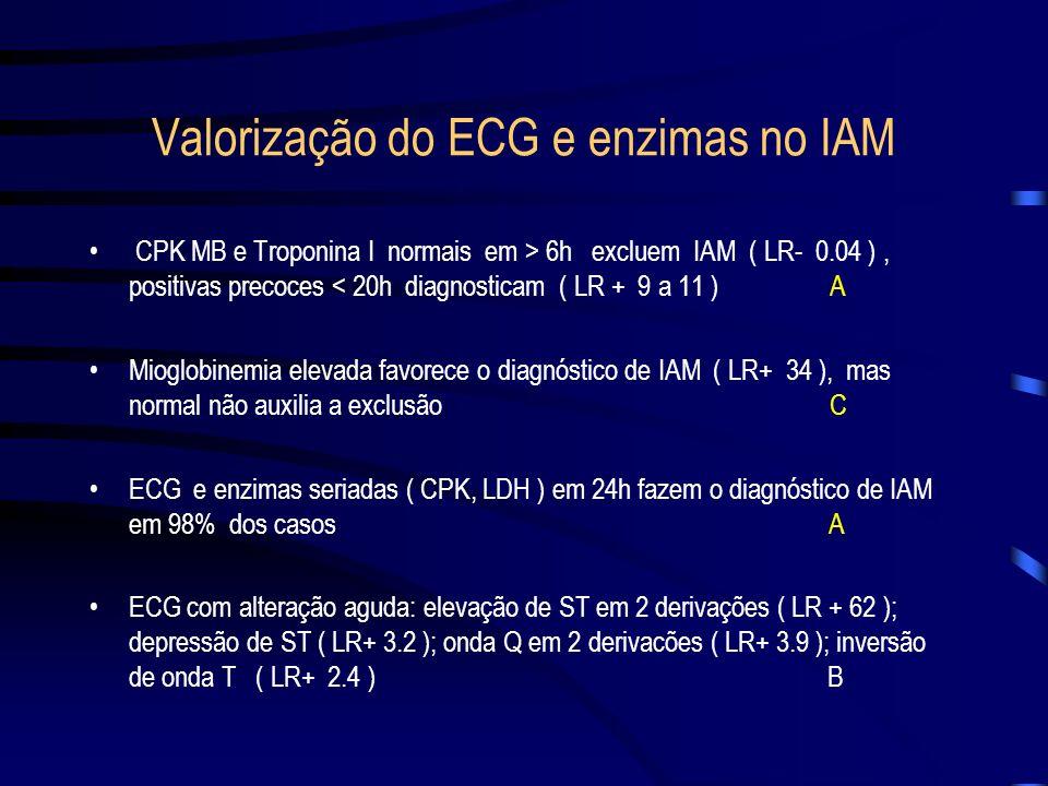 Valorização do ECG e enzimas no IAM