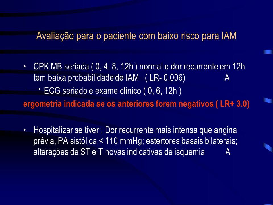 Avaliação para o paciente com baixo risco para IAM