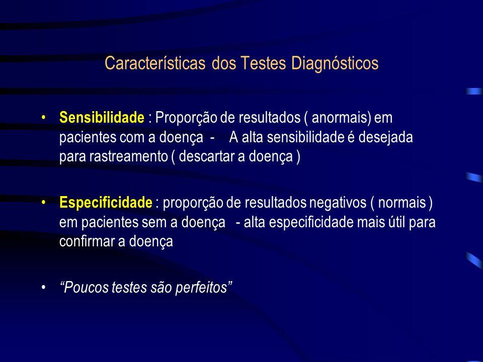 Características dos Testes Diagnósticos