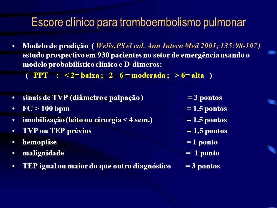 Escore clínico para tromboembolismo pulmonar