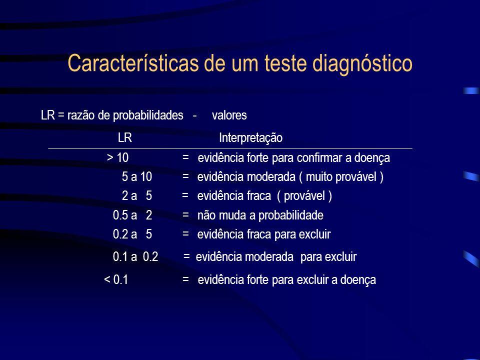 Características de um teste diagnóstico