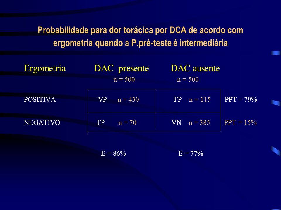Ergometria DAC presente DAC ausente