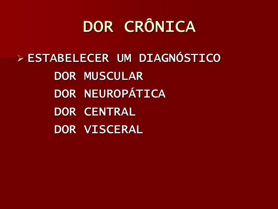 DOR CRÔNICA ESTABELECER UM DIAGNÓSTICO DOR MUSCULAR DOR NEUROPÁTICA