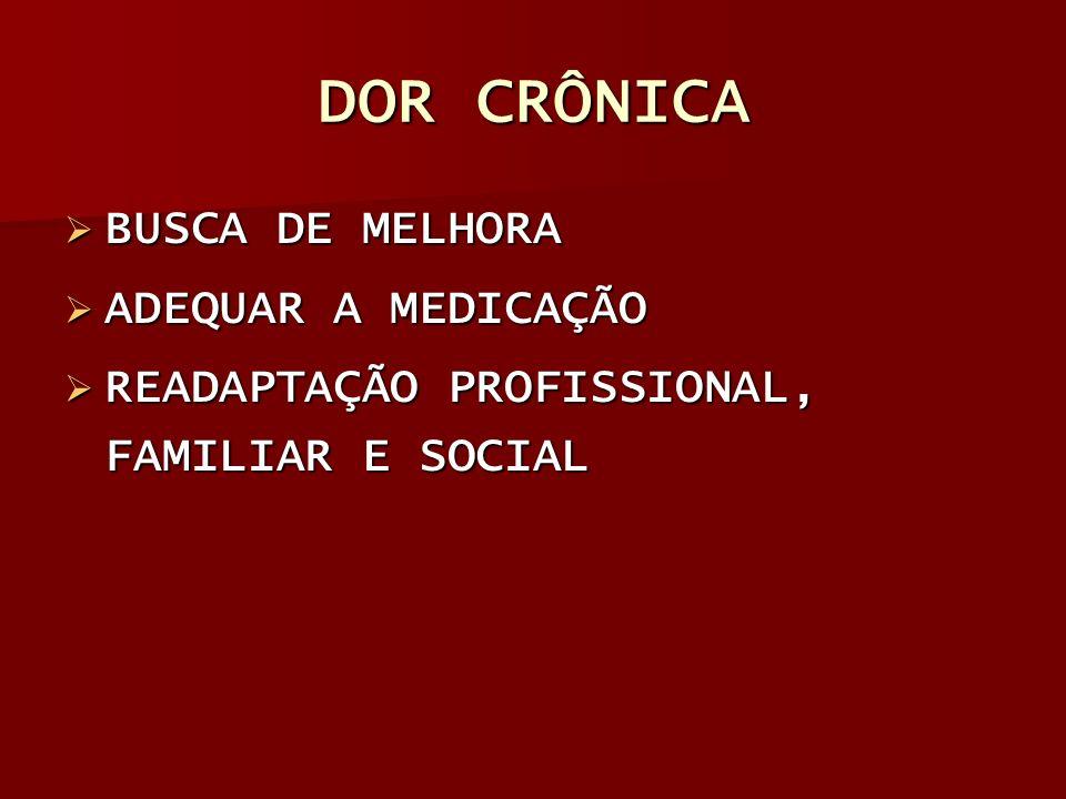 DOR CRÔNICA BUSCA DE MELHORA ADEQUAR A MEDICAÇÃO