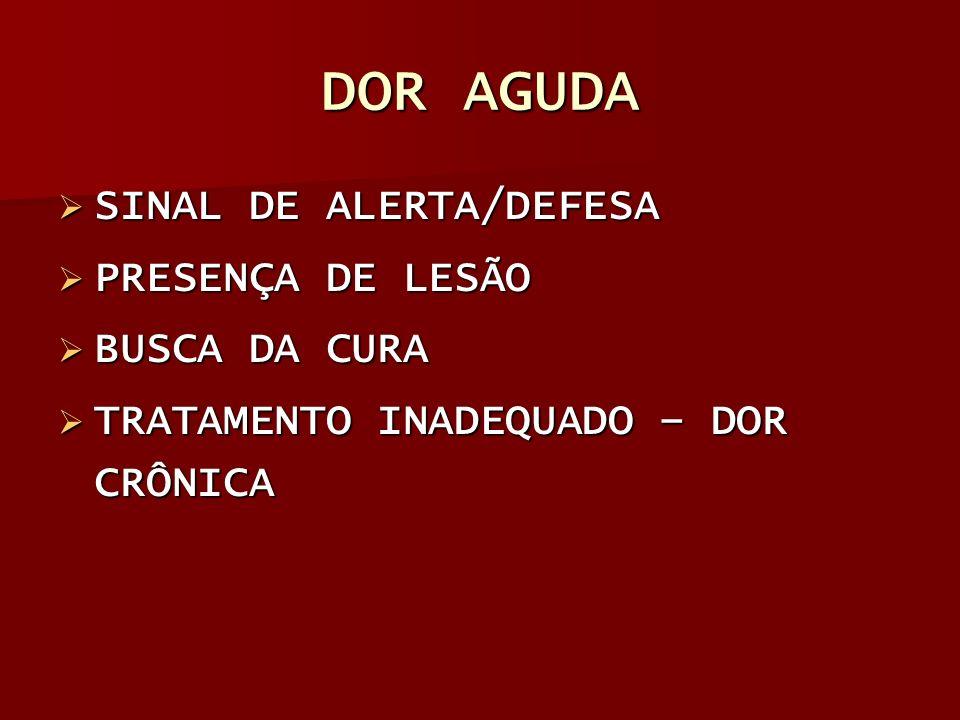 DOR AGUDA SINAL DE ALERTA/DEFESA PRESENÇA DE LESÃO BUSCA DA CURA