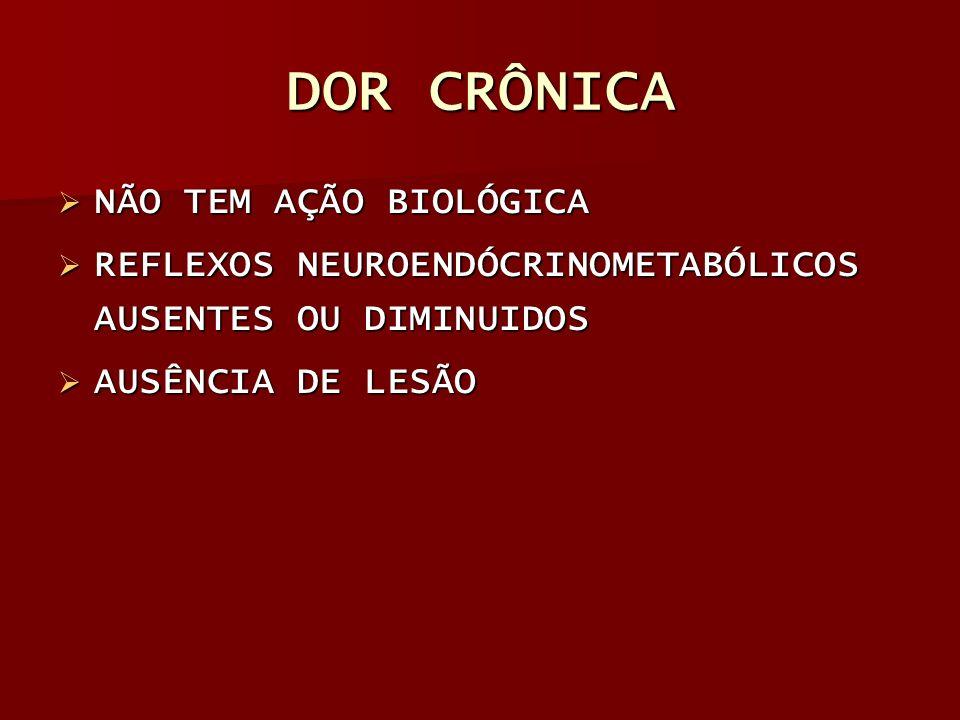 DOR CRÔNICA NÃO TEM AÇÃO BIOLÓGICA