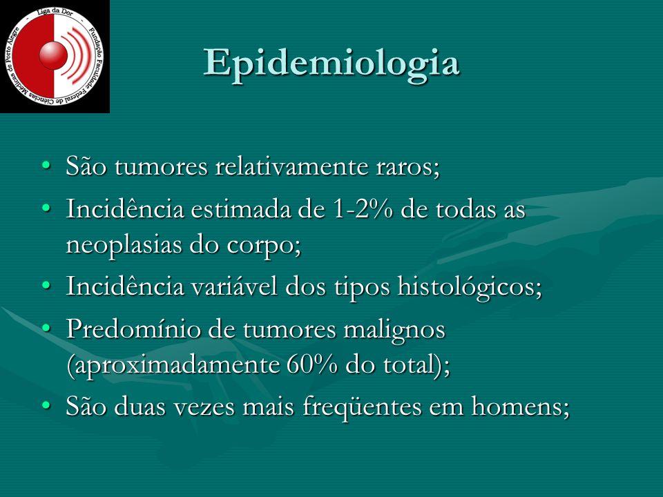 Epidemiologia São tumores relativamente raros;