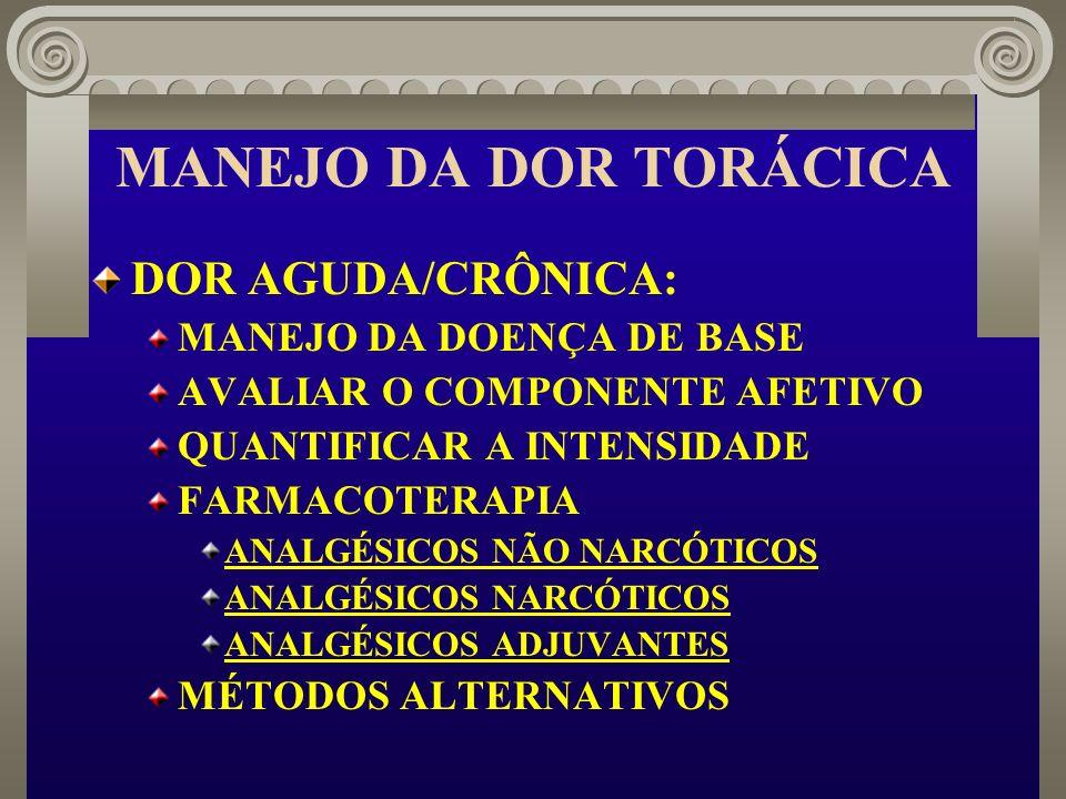 MANEJO DA DOR TORÁCICA DOR AGUDA/CRÔNICA: MANEJO DA DOENÇA DE BASE