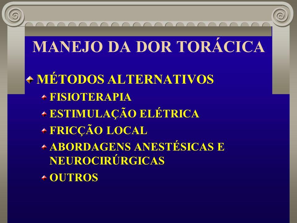 MANEJO DA DOR TORÁCICA MÉTODOS ALTERNATIVOS FISIOTERAPIA