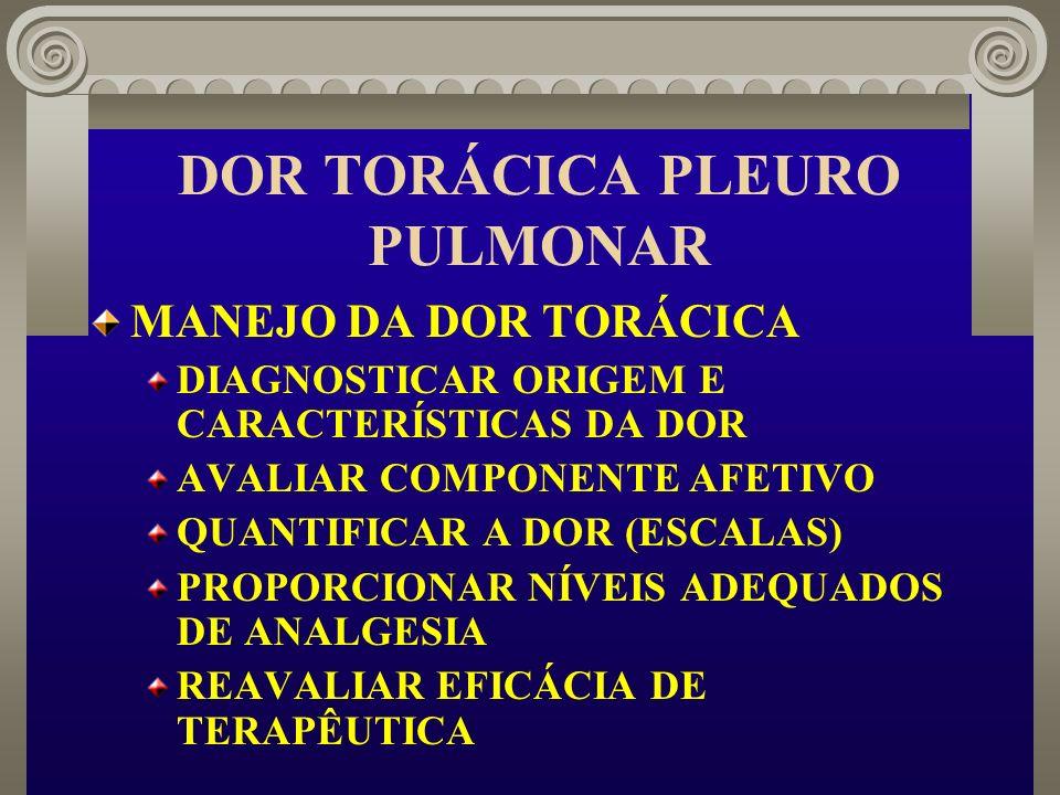 DOR TORÁCICA PLEURO PULMONAR