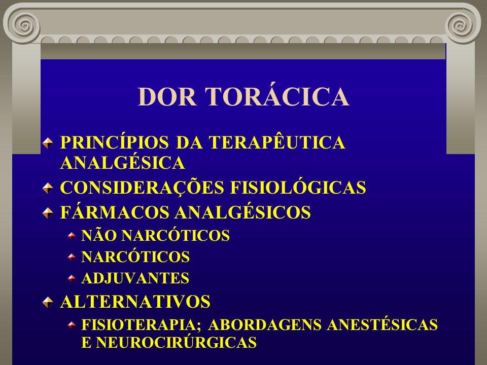 DOR TORÁCICA PRINCÍPIOS DA TERAPÊUTICA ANALGÉSICA
