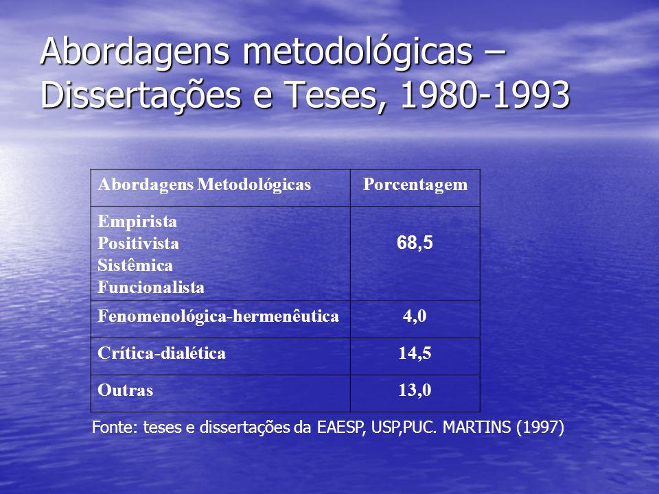 Abordagens metodológicas – Dissertações e Teses, 1980-1993
