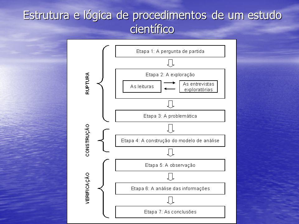 Estrutura e lógica de procedimentos de um estudo científico