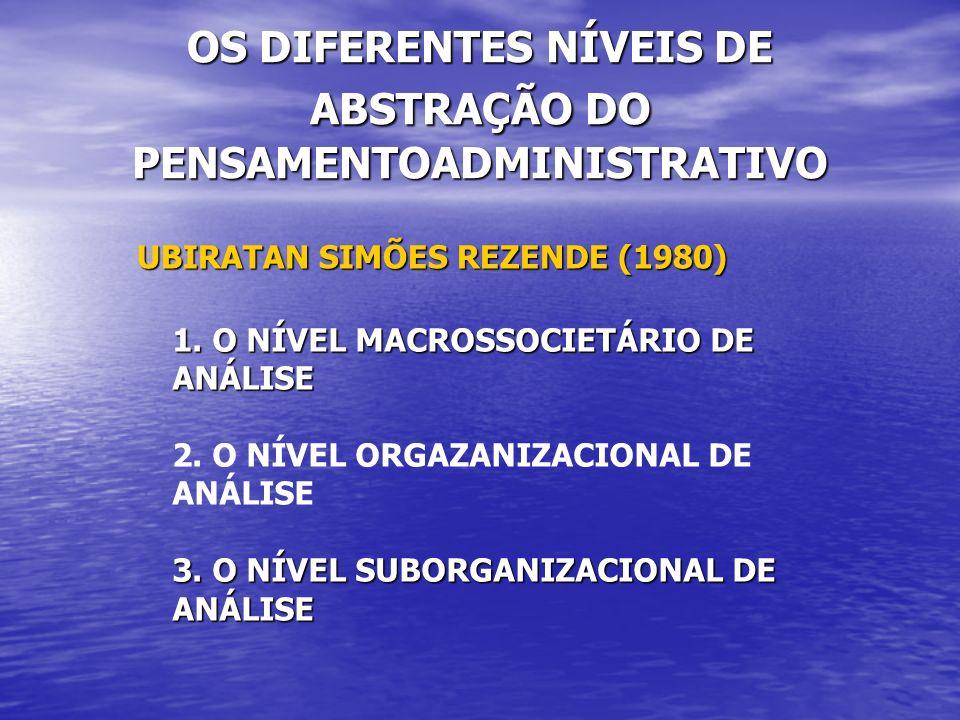 OS DIFERENTES NÍVEIS DE ABSTRAÇÃO DO PENSAMENTOADMINISTRATIVO