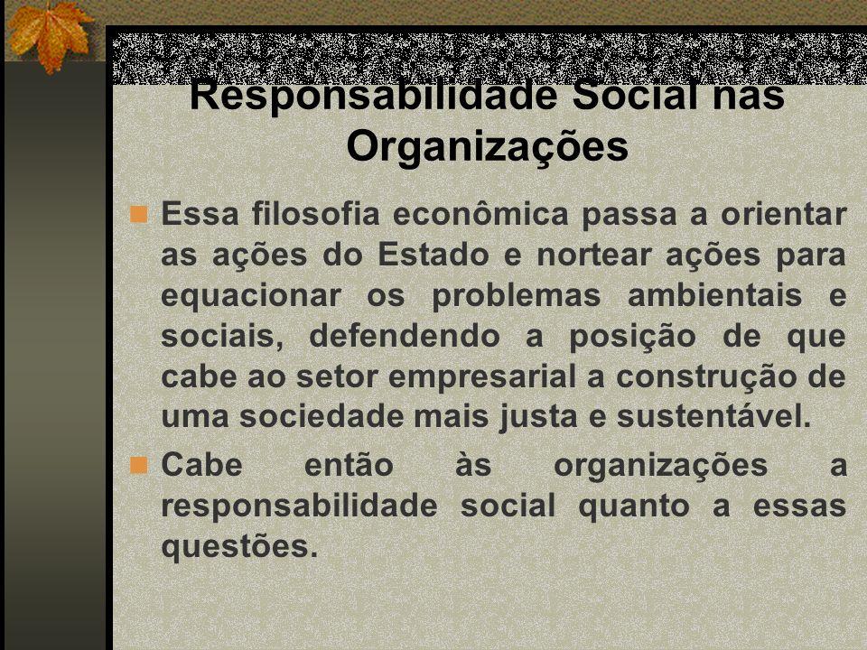 Responsabilidade Social nas Organizações
