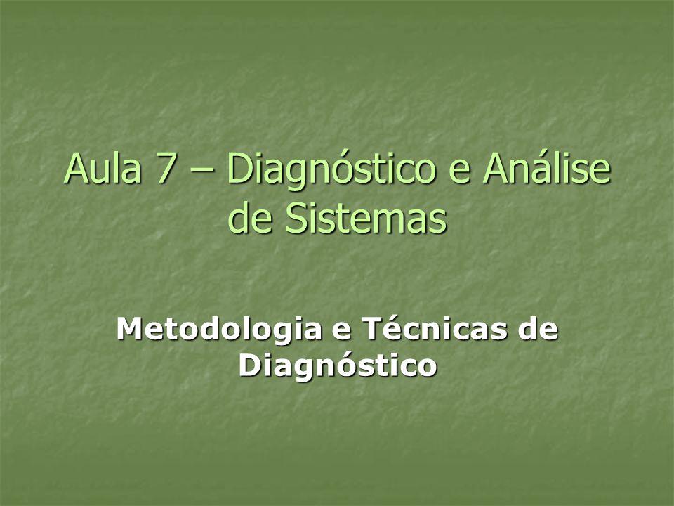 Aula 7 – Diagnóstico e Análise de Sistemas