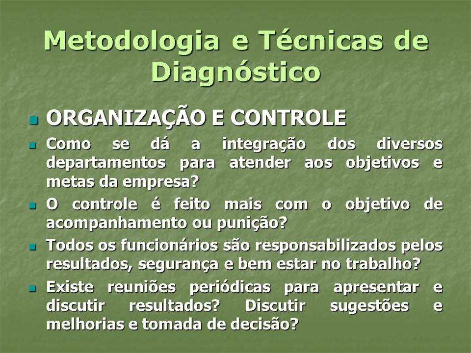 Metodologia e Técnicas de Diagnóstico