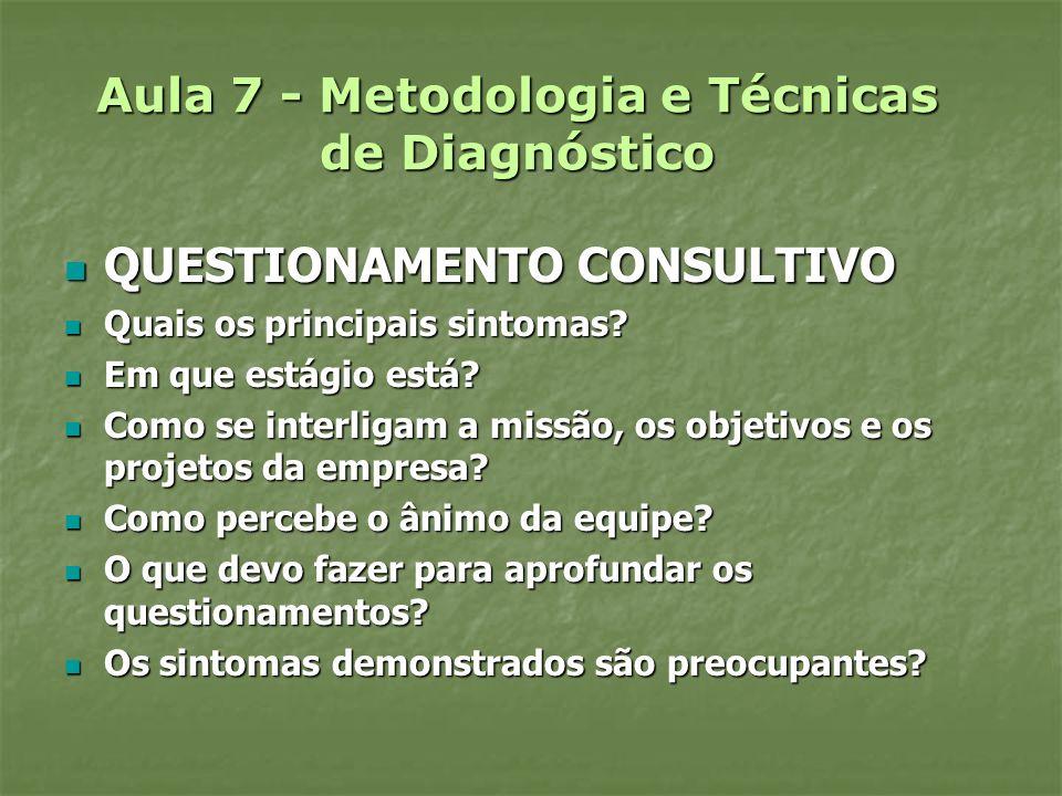 Aula 7 - Metodologia e Técnicas de Diagnóstico