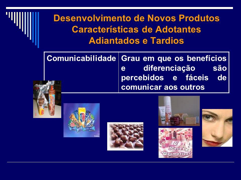 Desenvolvimento de Novos Produtos Características de Adotantes Adiantados e Tardios