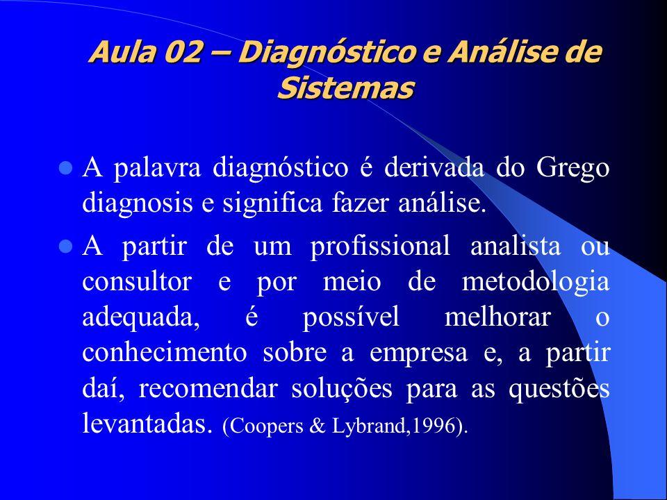 Aula 02 – Diagnóstico e Análise de Sistemas